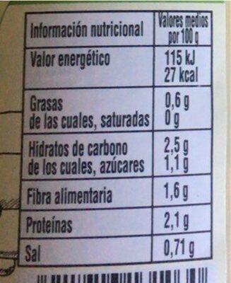 Espárragos Blancos Extra 9 / 12 Tarro - Informations nutritionnelles - fr