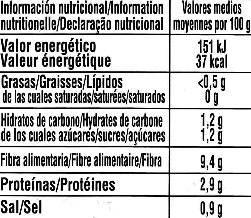 Corazones de alcachofas en cuartos - Nutrition facts