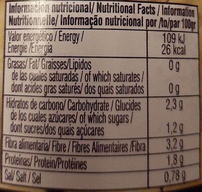 Corazones de alcachofas en cuartos - Información nutricional - es