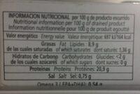Sardinas en aceite de oliva - Nutrition facts - es
