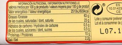Sobrasada de Mallorca - Información nutricional - fr