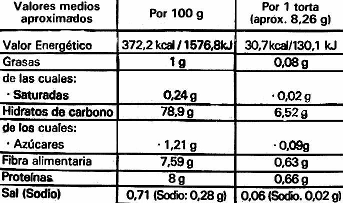 Tortas de maíz - Información nutricional - es