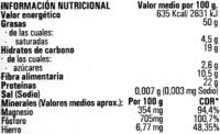 Semillas de girasol sin cáscara crudas - Información nutricional