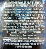Mondariz 330 Ml - Ingredientes