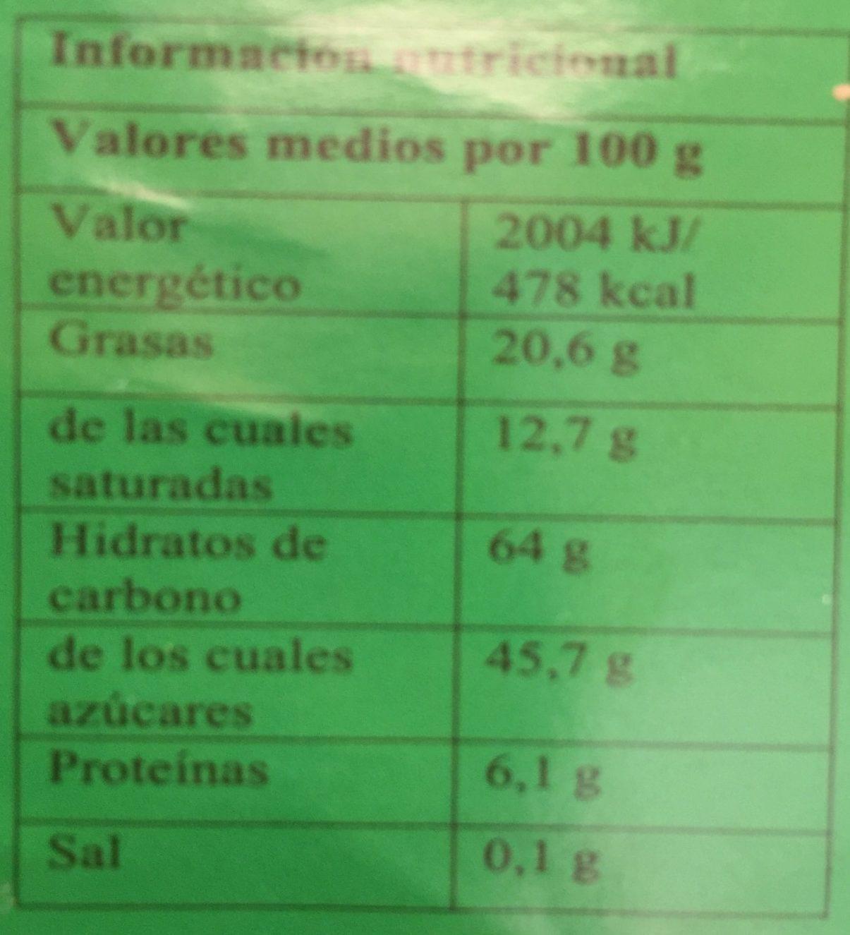 Chocolate - Voedingswaarden