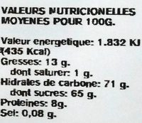 Nougat tendre - Voedingswaarden - fr