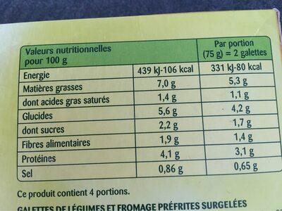 Graines tournesol - Voedingswaarden - fr