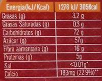 Pan de higo con almendras - Informació nutricional - es