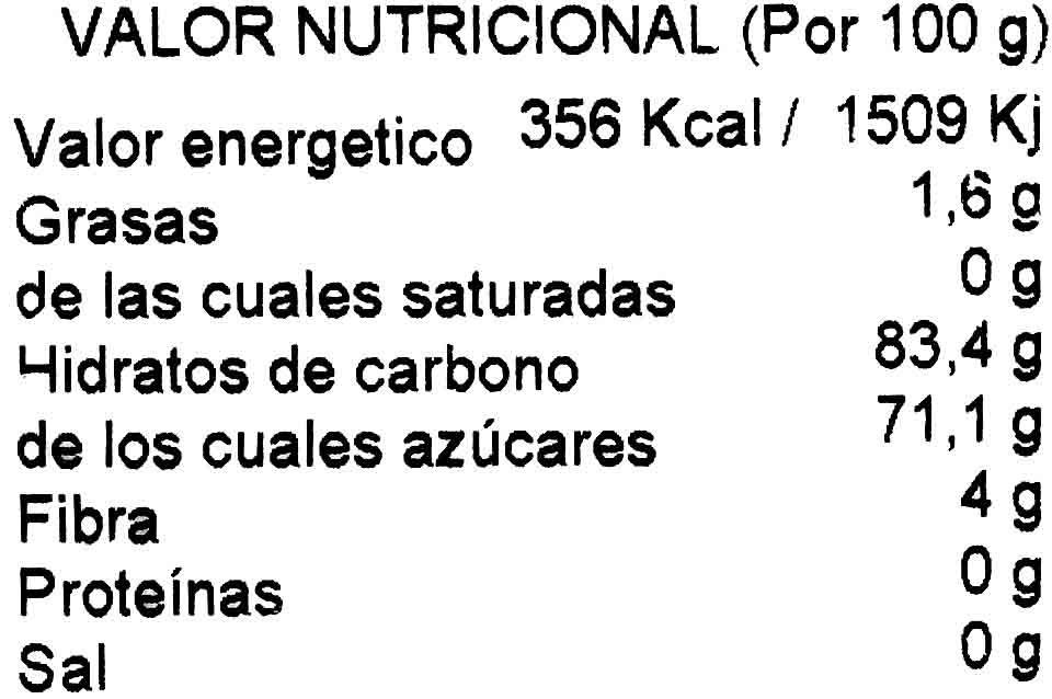 Frutas ecológicas crudos (arándanos) - Informations nutritionnelles - es
