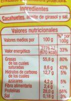 Cacahuetes repelados fritos - Información nutricional - es