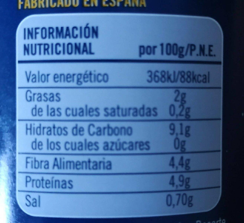 Pois chiches - Información nutricional - fr