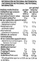 Noglut - Galletas María - Nutrition facts