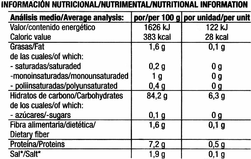 Tortitas de maíz - Nutrition facts
