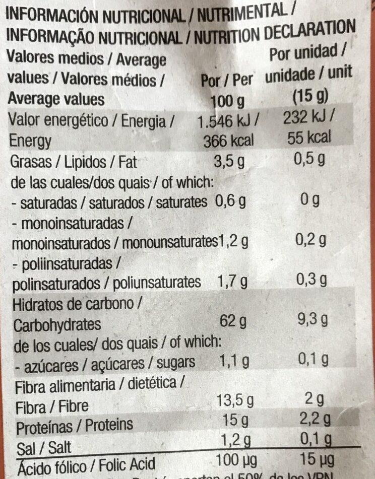 Pan Dextrin Integral Santiveri - Información nutricional