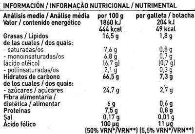 Galletas María sin gluten con chocolate - Información nutricional
