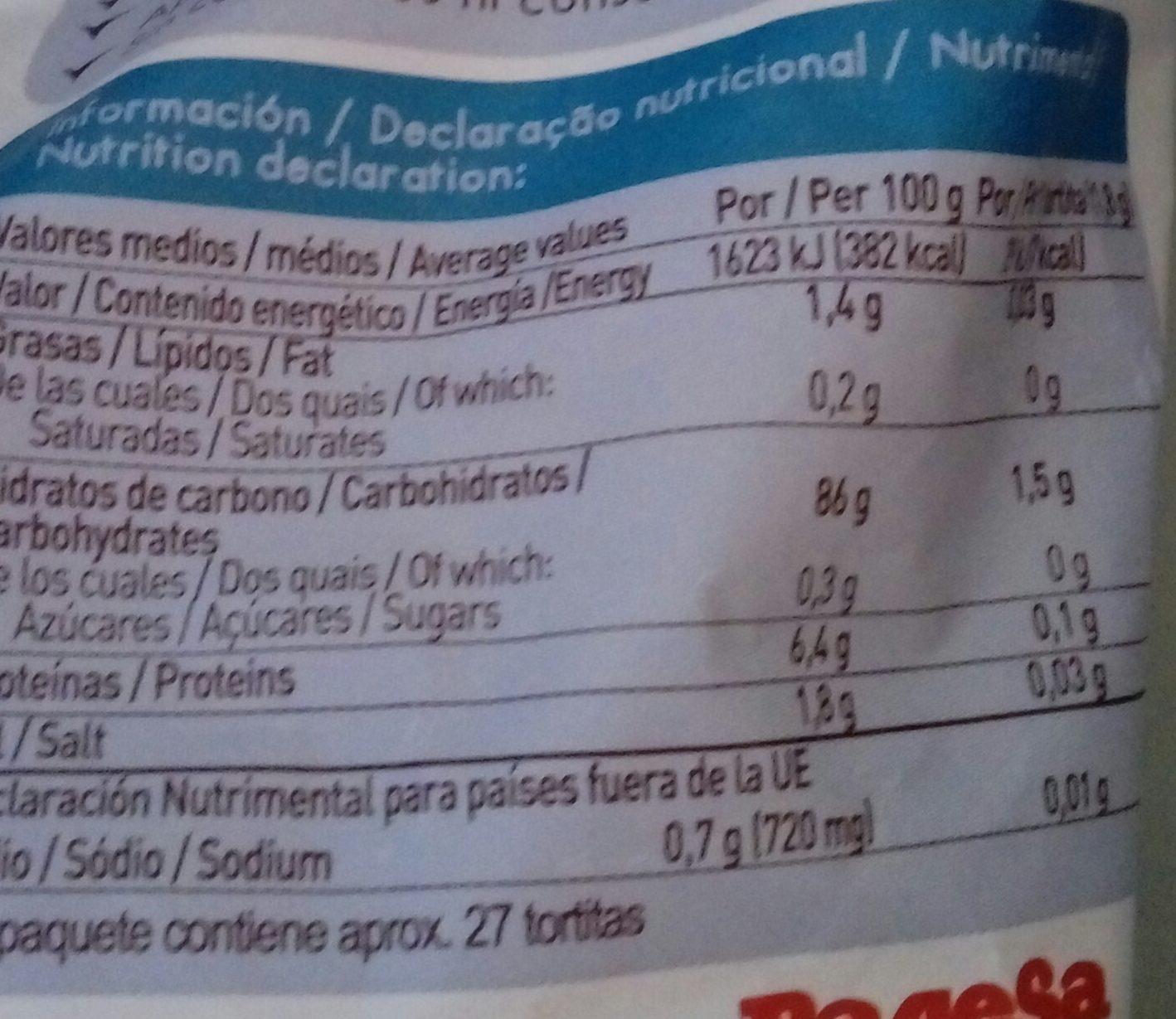 Mini tortitas de maíz y quinoa sin gluten - Información nutricional
