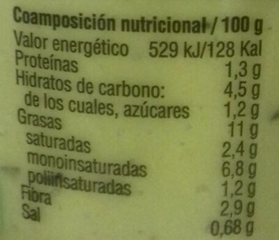 Guacamole - Nutrition facts