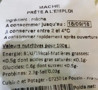 Courgette filet - Informations nutritionnelles - fr
