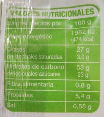 Magdalenas valencianas - Nutrition facts