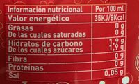 Revoltosa Cola - Nutrition facts