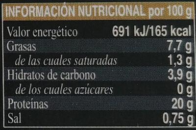 Mejillones de las rías gallegas en escabeche - Informations nutritionnelles