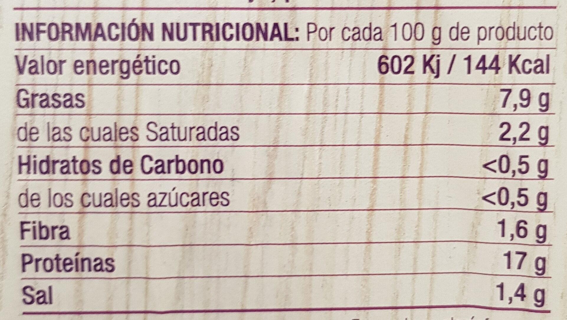 Hamburgesas - Información nutricional