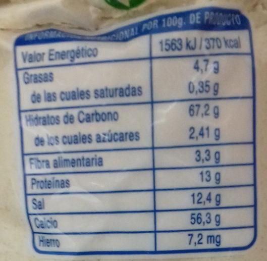 Harina de garbanzo - Informations nutritionnelles