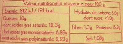 Terrine de Maquereaux aux Piments Biologiques - Informations nutritionnelles
