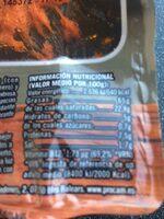 Sobrosada - Ingrediënten