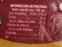 Queso de Oveja - Nutrition facts