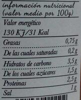 Pimientos picantes - Voedingswaarden - es
