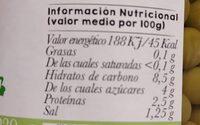 Bio guisantes muy finos extra ecológicos - Voedigswaarden