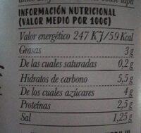 Sofrito de tomate - Informations nutritionnelles - es