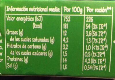 Paté de hígado de cerdo bajo en materia grasa - Informations nutritionnelles