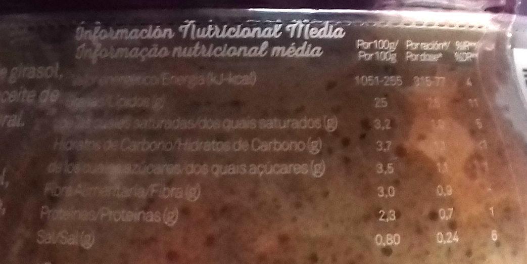 Receta de berenjenas con tahini - Información nutricional