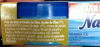 Paté de Atún en Aceite de oliva - Ingredients