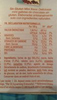 Muria mediterranea - Ingredientes