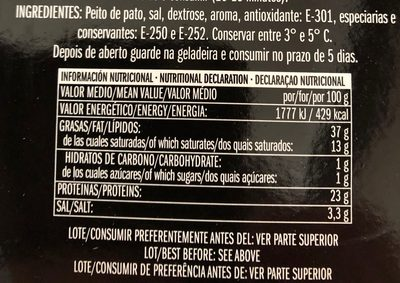 Jamon Pato Martiko - Ingrédients
