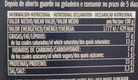 Jamon Pato Martiko - Informations nutritionnelles