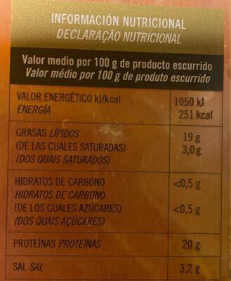 Salmón ahumado en aceite - Informació nutricional