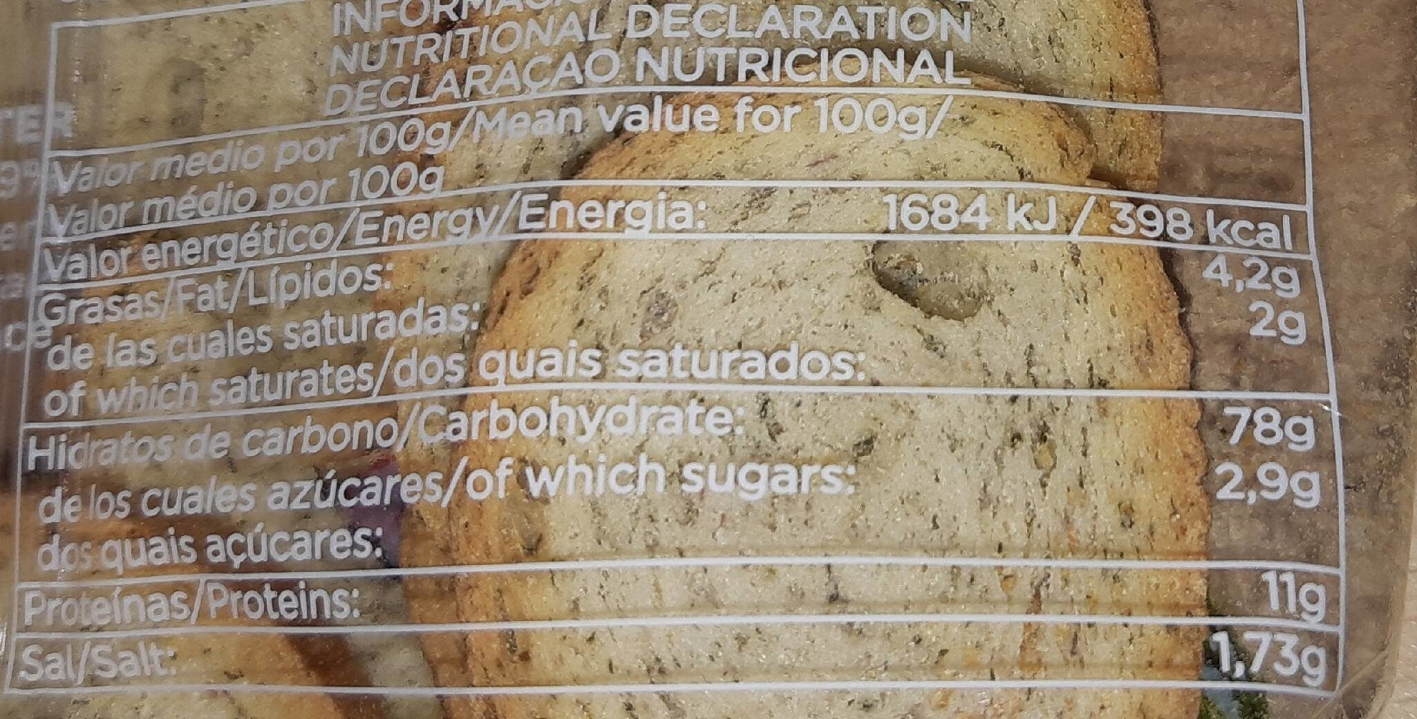 Tostadas pan con eneldo y pimienta rosa - Nutrition facts
