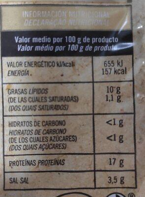 Bacalao ahumado - Información nutricional - es