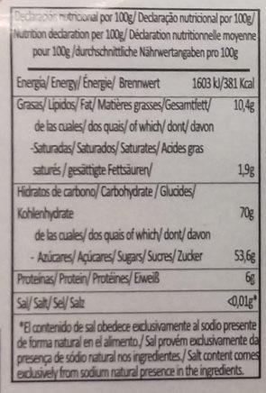 Pan de arándanos con almendras - Informació nutricional