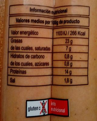 Salchicha cocida tipo frankfurt - Información nutricional