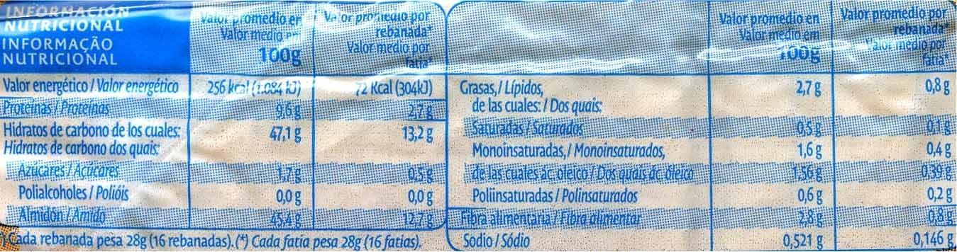 Pan de molde natural 100% - Información nutricional - es