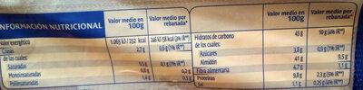 Pan de molde grande - Nutrition facts - es