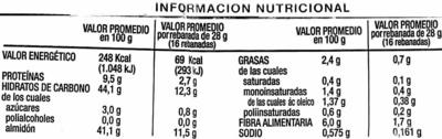 Pan de molde integral - Nutrition facts