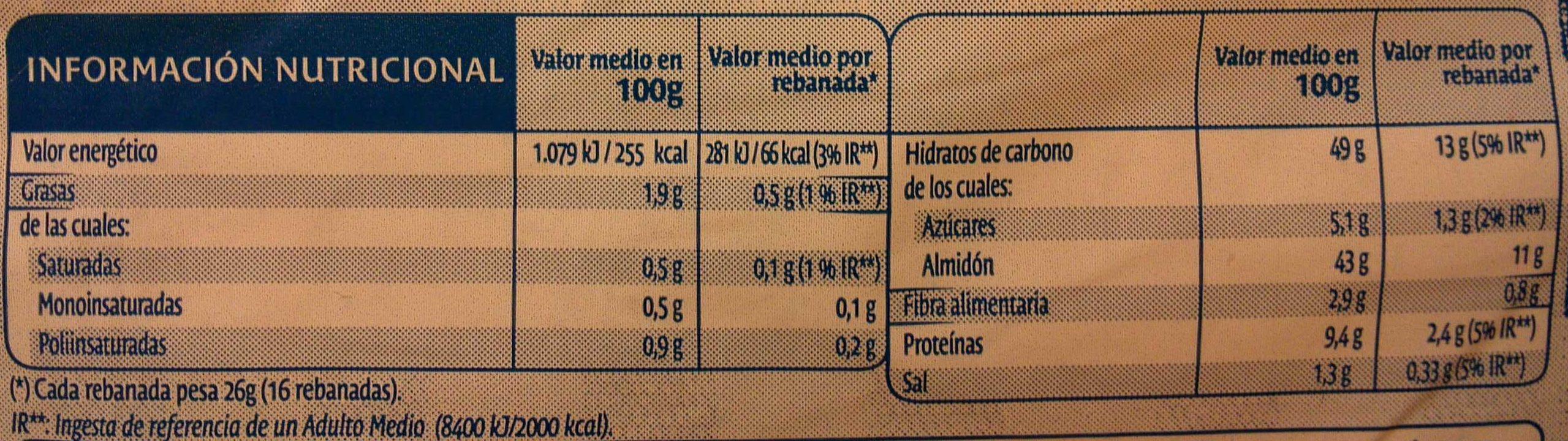Mediano - Información nutricional - es