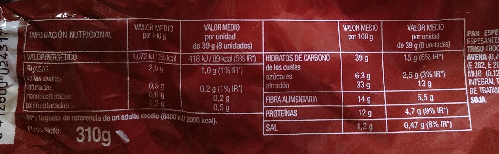 Sandwich Thins 8 cereales - Nutrition facts