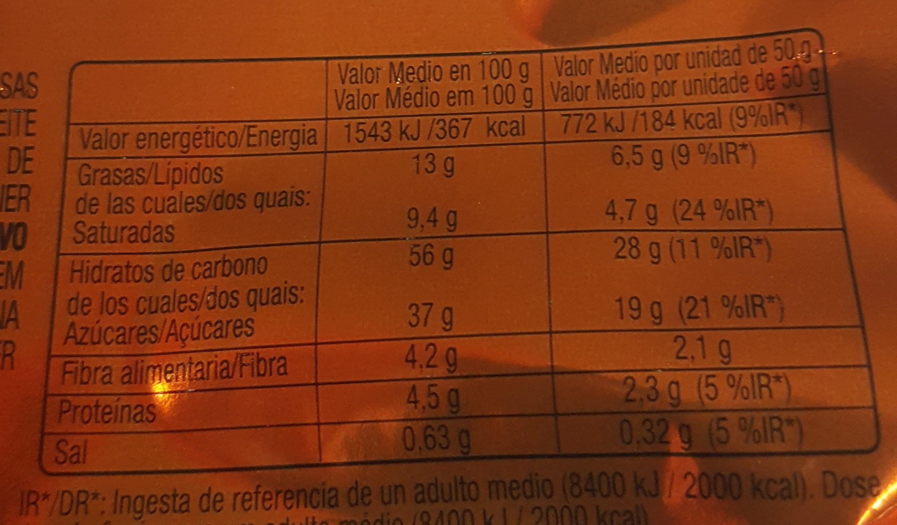 Tigretón - Nutrition facts